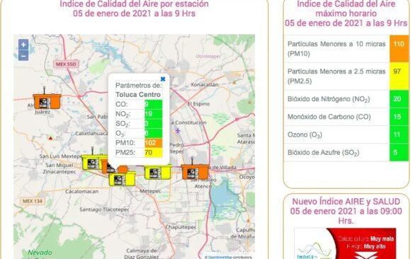 Baja la cantidad de partículas contaminantes en el aire de Toluca, pero sigue en regular
